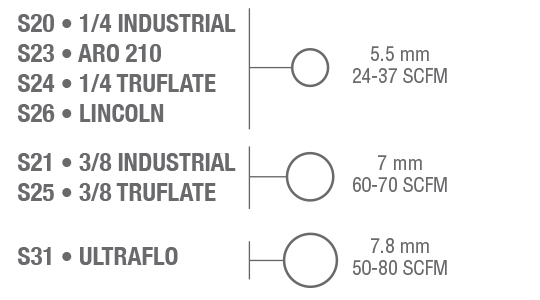 Diameter of each plug profile